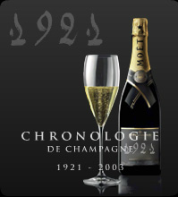 Champagne 1921